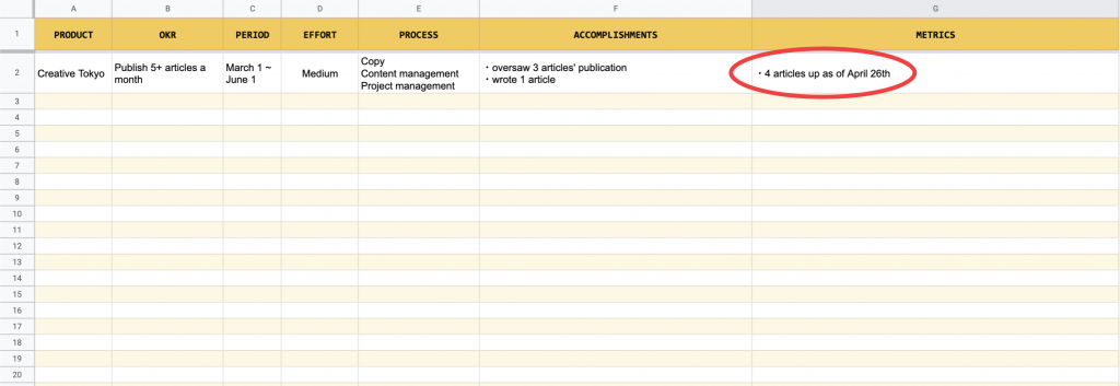The Metrics column is marked in the brag book spreadsheet.